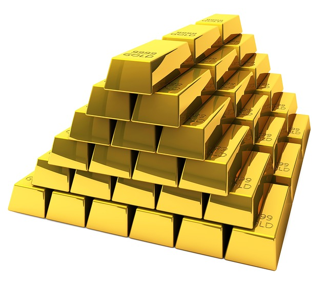 Buying Gold Funds